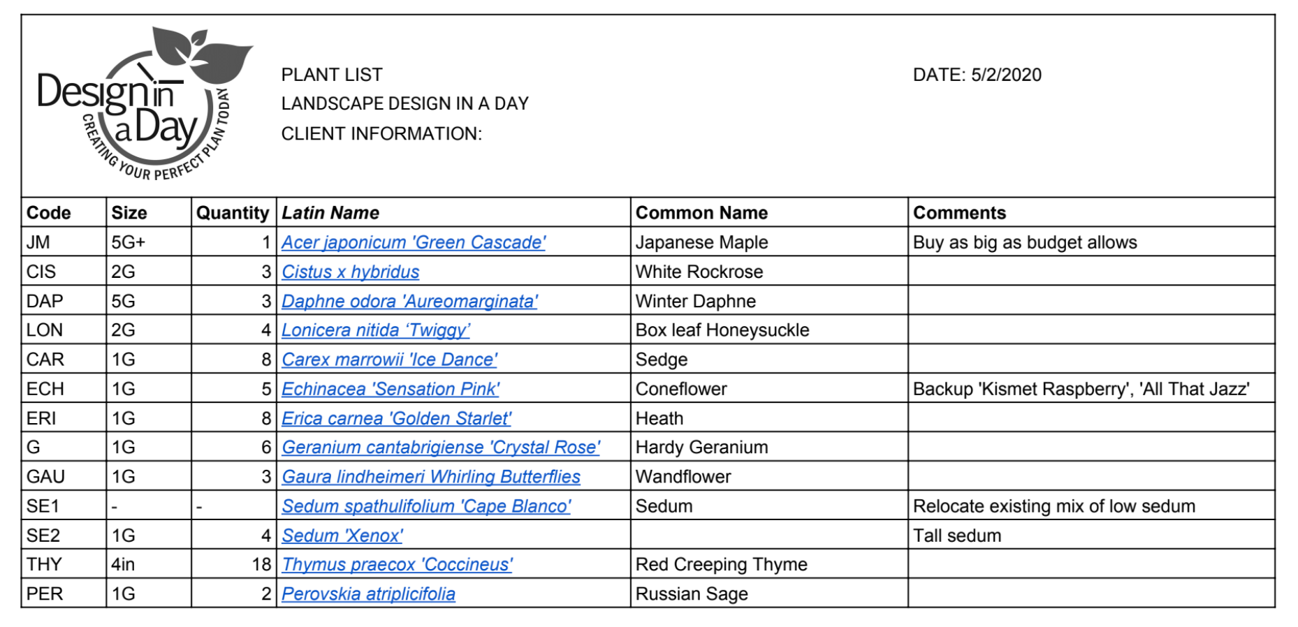 Plant list for Portland landscaping update in Beaumont.